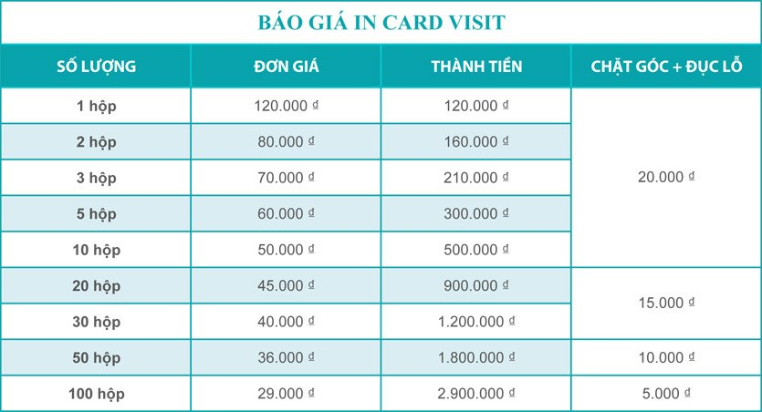 bao-gia-in-card-visit